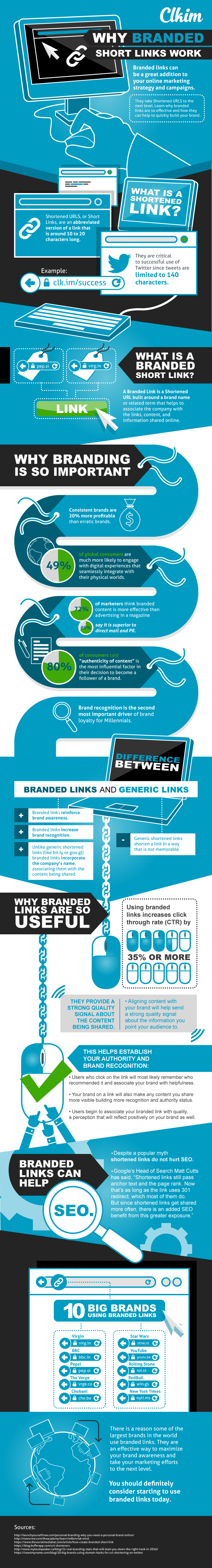 clkim_branded_links_infographic